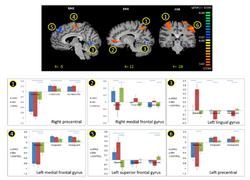 5. Bregman et al. 2014