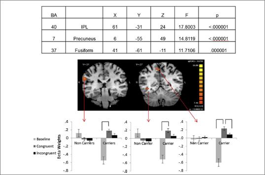 3. Thaler et al. Cotrex, 2014
