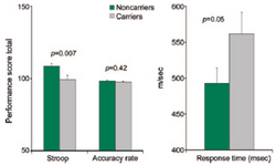 2. Thaler et al. Neurology, 2012