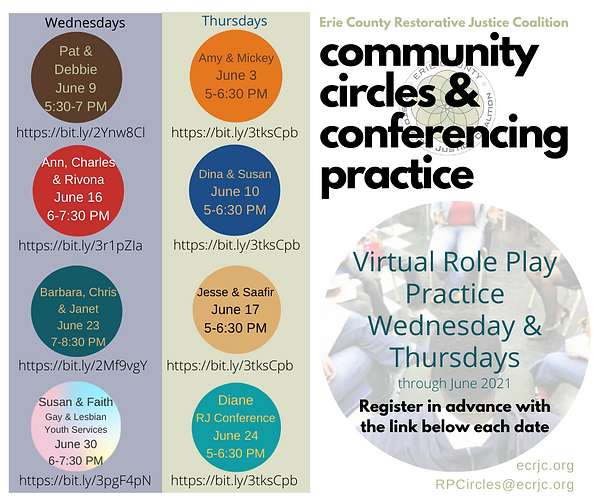 Role Play Practice Feb.-July 2021 (19).p