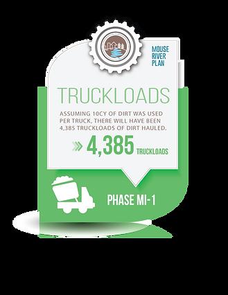 mi1_truckloads.png