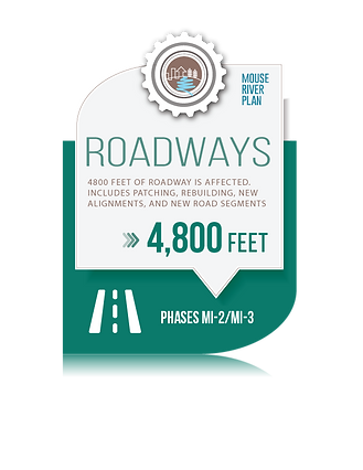 mi2_infographic_roadway.png