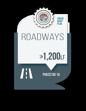 bu1a_roadways.png