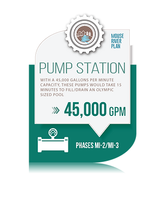 mi2_infographic_pumpstation.png