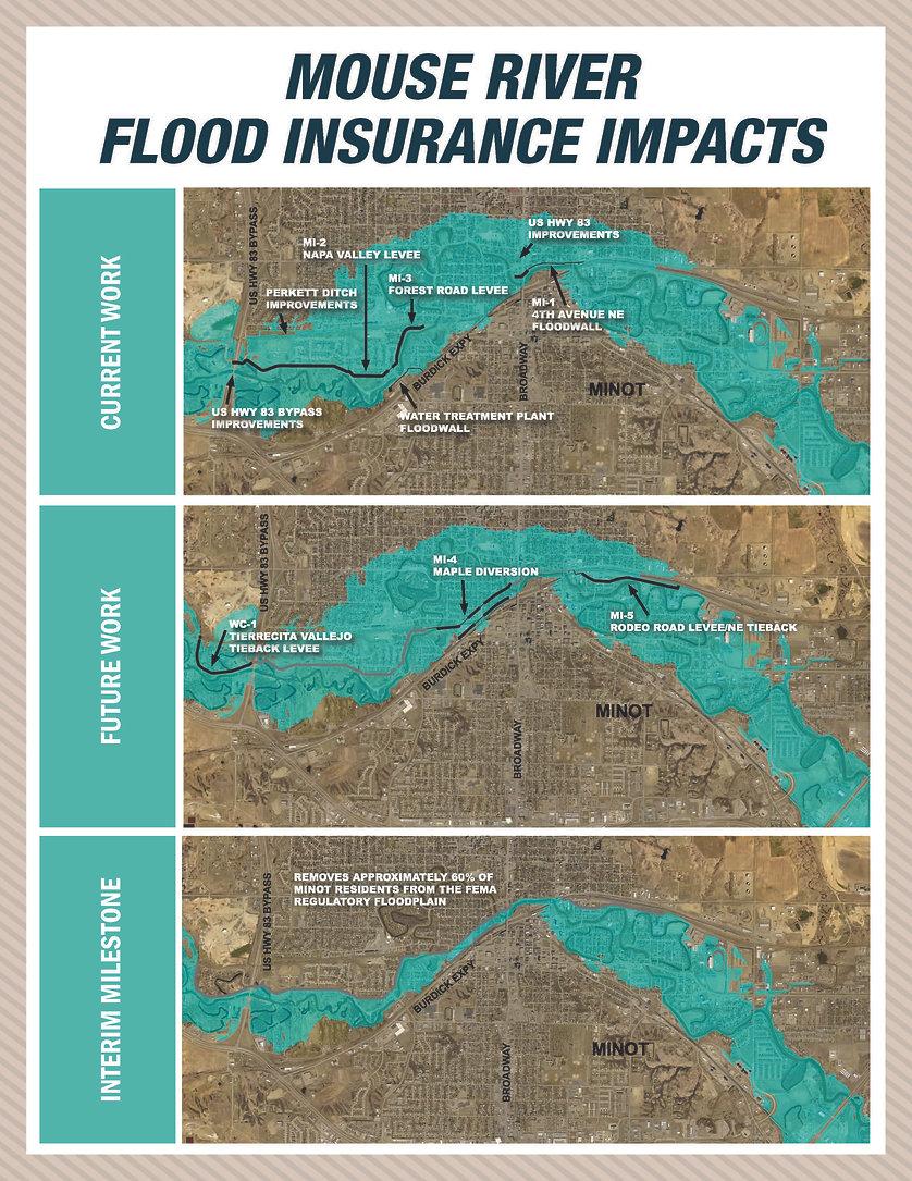 stateofcity_floodinsuranceimpacts.jpg