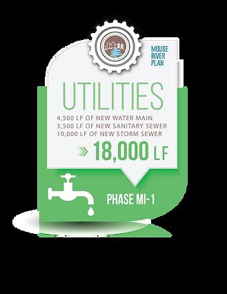 mi1_utilities.png