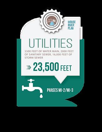 mi2_infographic_utilities.png