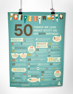 Personalized Birthday Poster