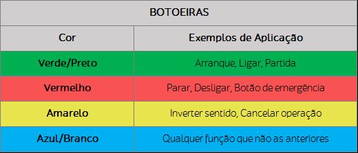 tabela_de_botoeiras