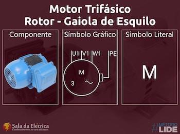 7-Motor-trifásico-rotor-gaiola-de-esquilo