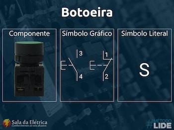 1-Botoeira
