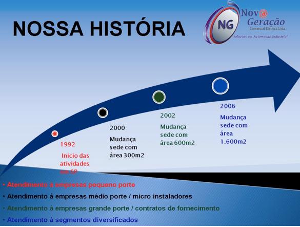 ng-historia1.png