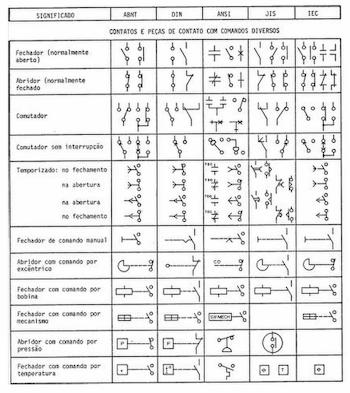 simbolos-graficos-2