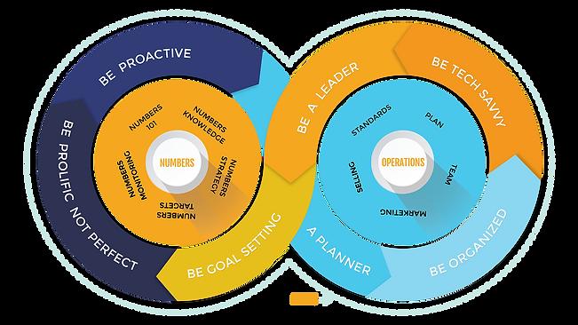Strategic Bookkeeping Model Set - Brand Approved - HD.png