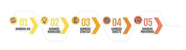 Numbers Model Version 2-01.png