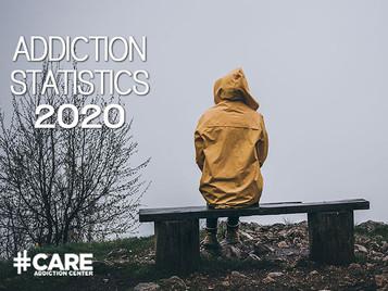 Addiction Statistics In 2020