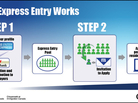 Express entry Invitation August 5