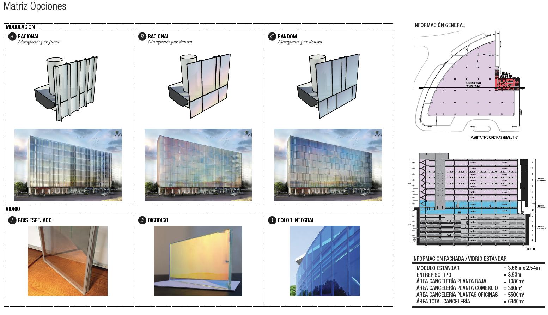 Facade glazing studies