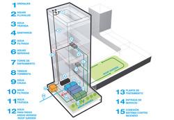 Rainwater capture/treatment diagram