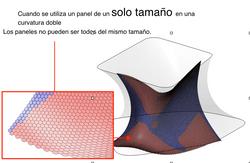 Surface curvature