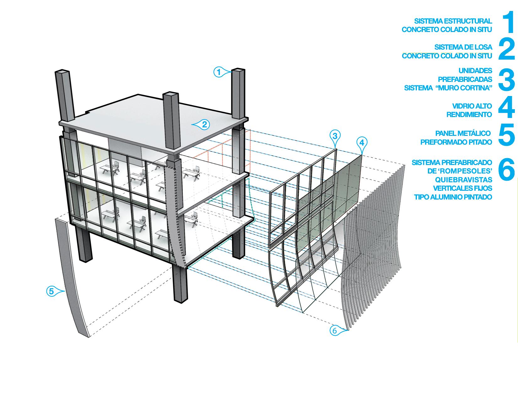 Exploded diagram facade construction