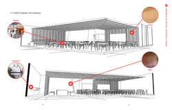 Concept images for cafeteria