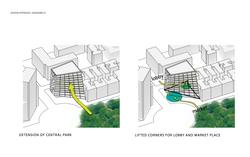 Park and corner diagram