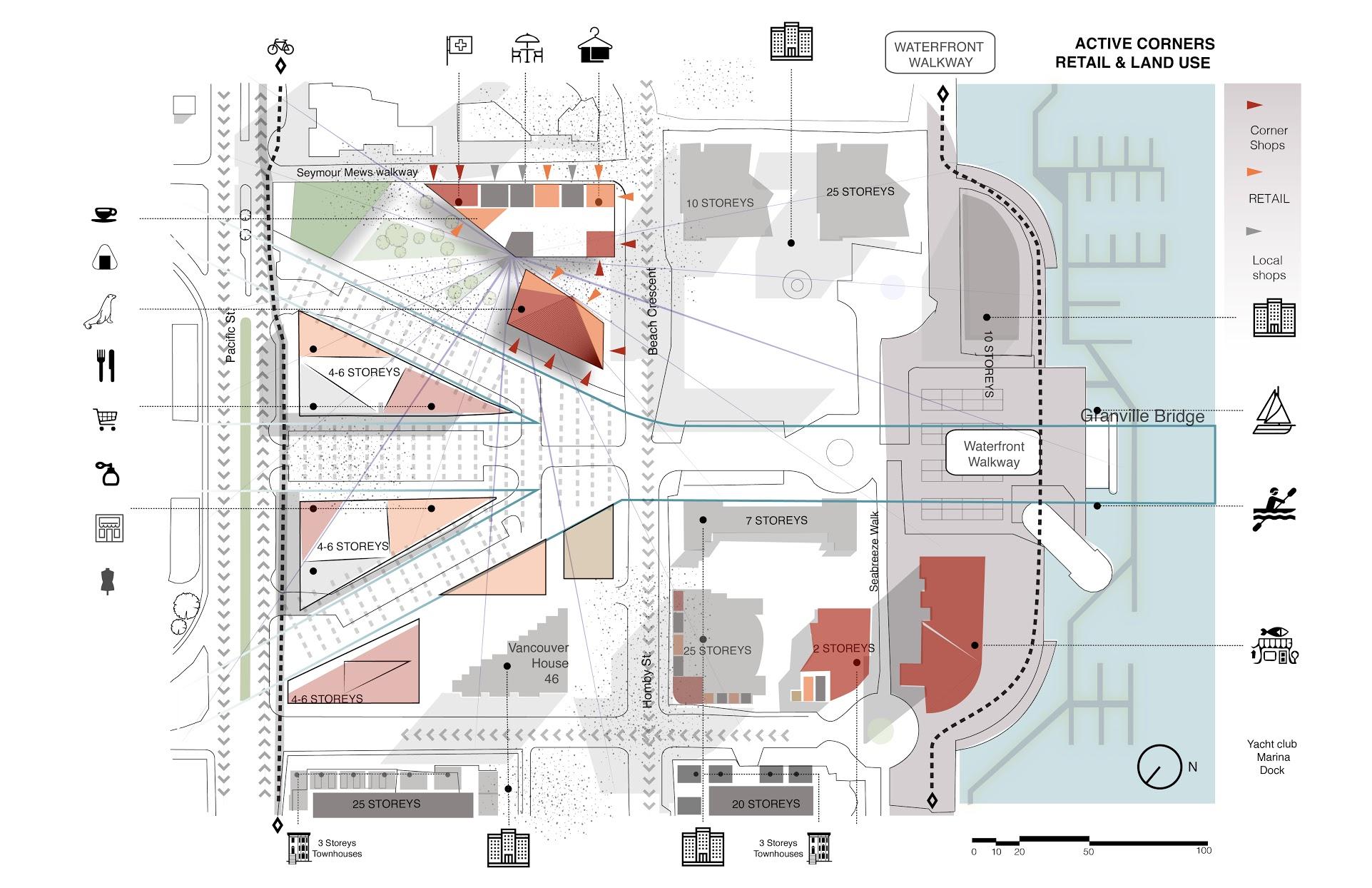Active Corners, retail & land use