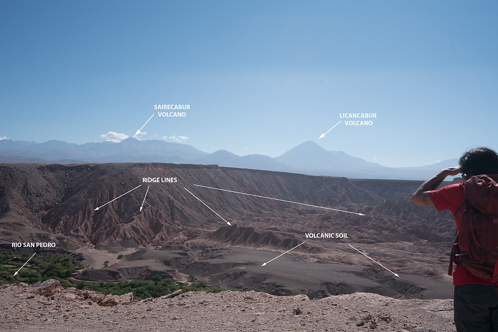 Rio San Pedro Valley and Andes Range