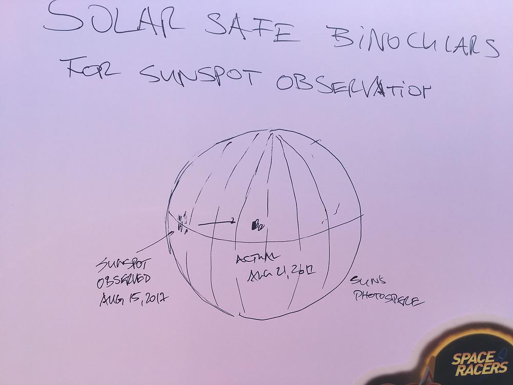 Sunspot observation
