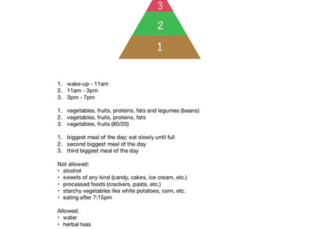 "A different type of weight loss ""pyramid"""
