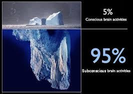 Your Subconscious & the Mindset of Choice