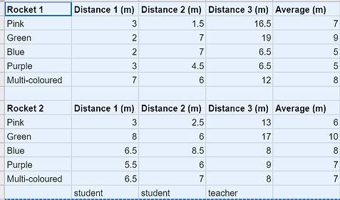 Recorded distance.JPG
