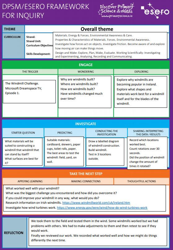 Windmills enquiry framework.JPG