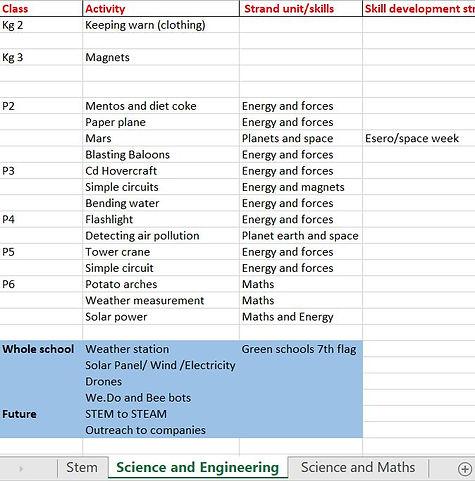 Science and engineering.JPG