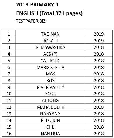 2020 Primary 1 Test Papers (All Subjects)