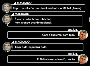 De olho na História ou o Bolsonarismo é o filho pródigo do conluio que cassou Dilma