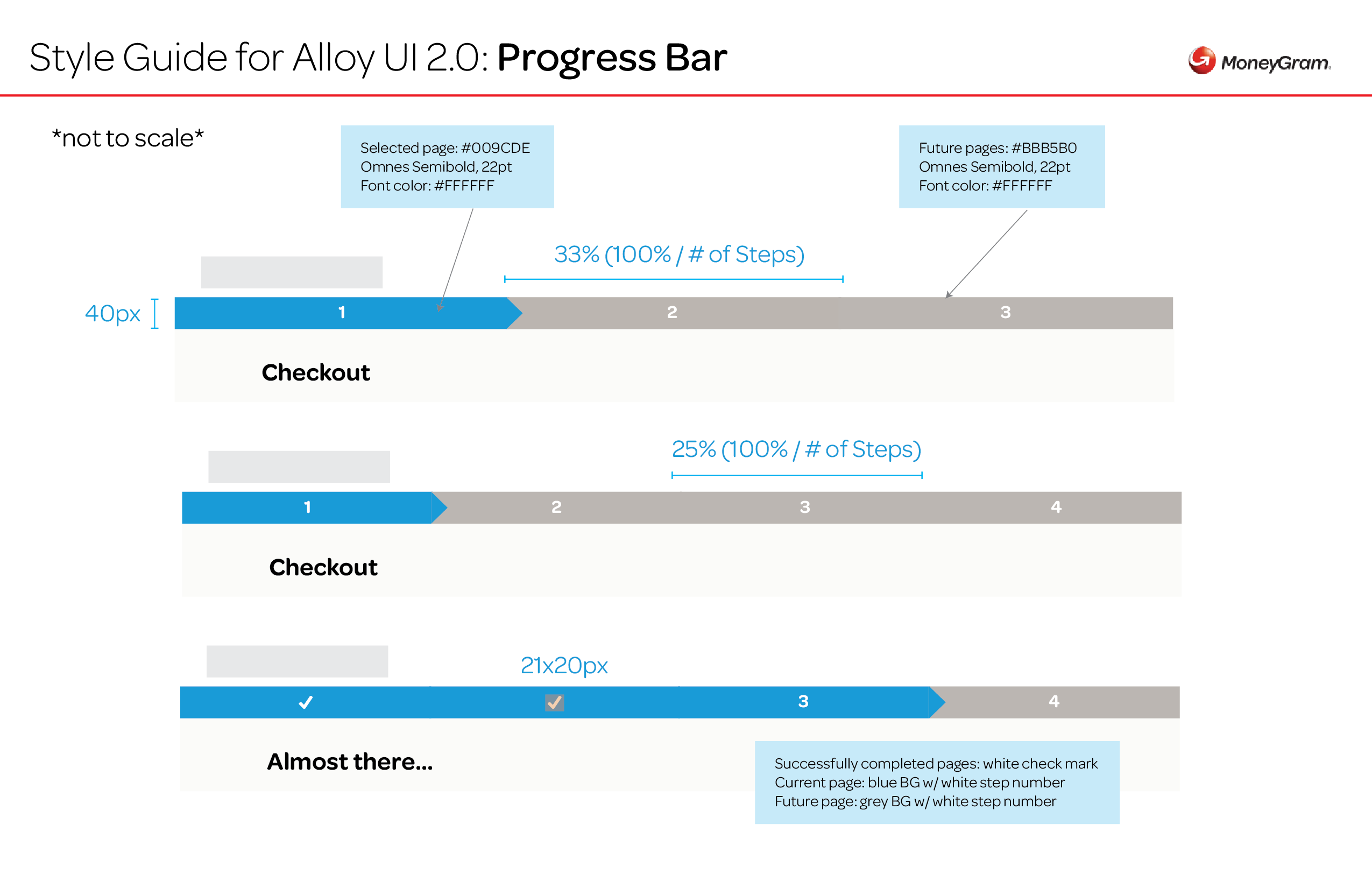 Alloy 2.0 UI Style Guide_Progress Bar