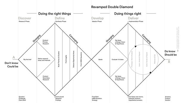 double diamond.jpeg