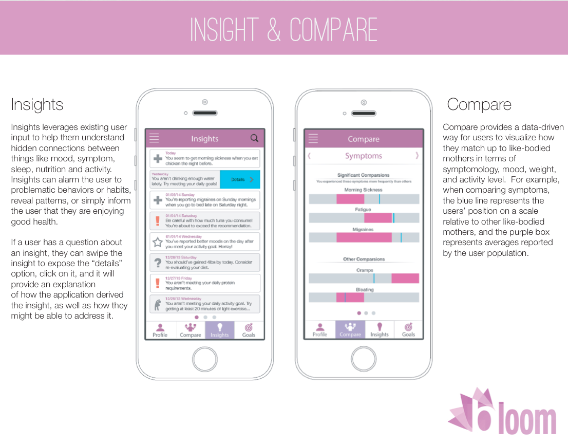 Insights and Compare