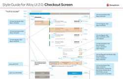 Alloy 2.0 UI Style Guide_Chceckout