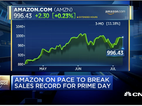 Analyst: Prime Day is a big event, and it's only going to get bigger