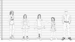 Nueva comparativa de alturas