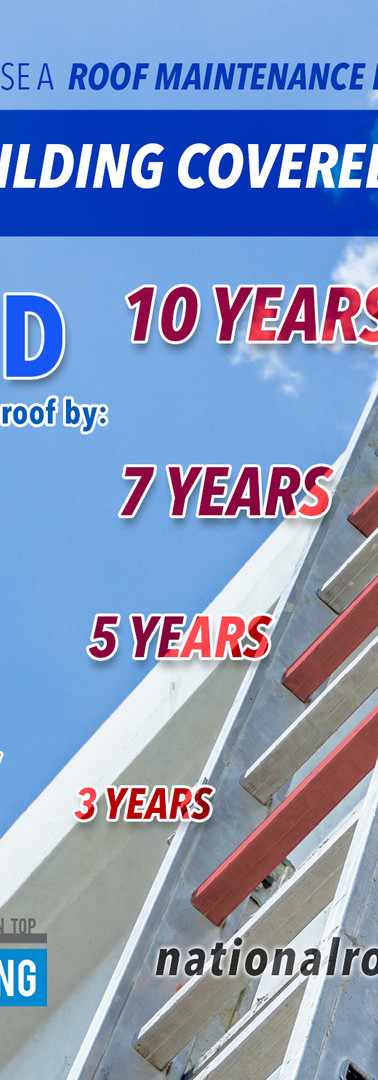 National Roofing Company