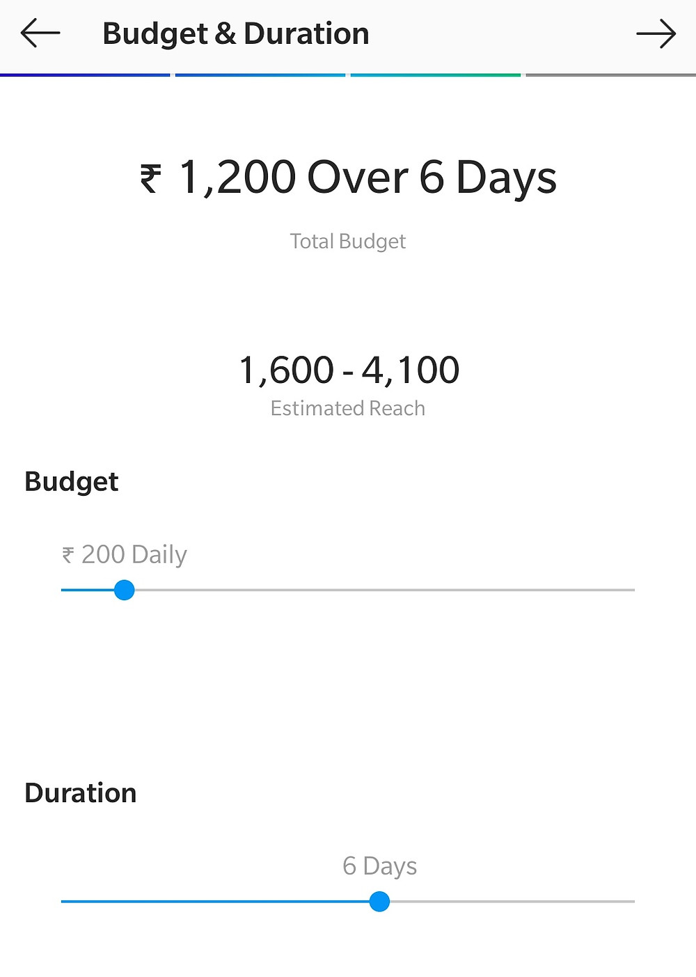 Budget for Instagram promotions