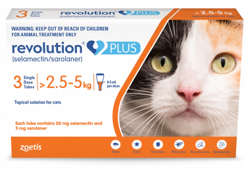 Revolution® Plus  For Cats Range