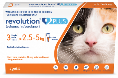 Revolution® Plus  For Cats Range