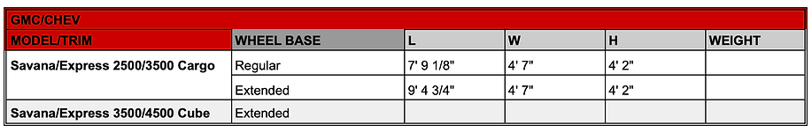 GMC/Chevy Specifications
