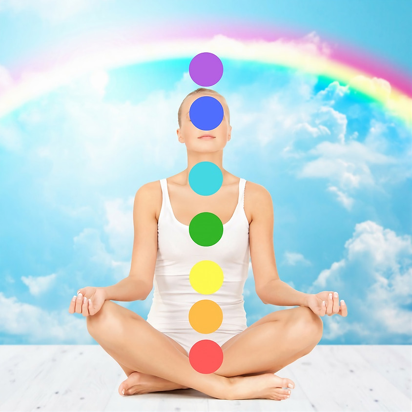 Learn Your Chakra System