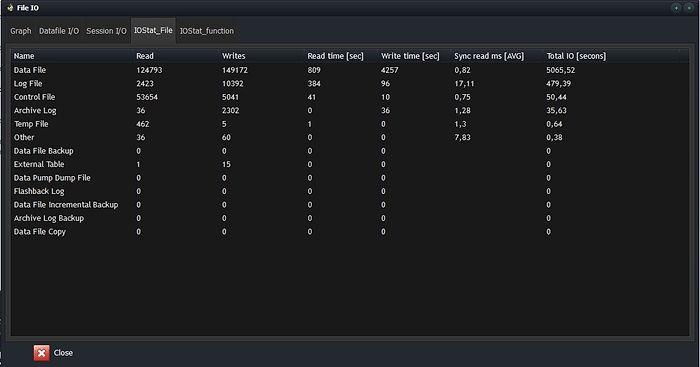CerebroSQL - view v_$iostat_file